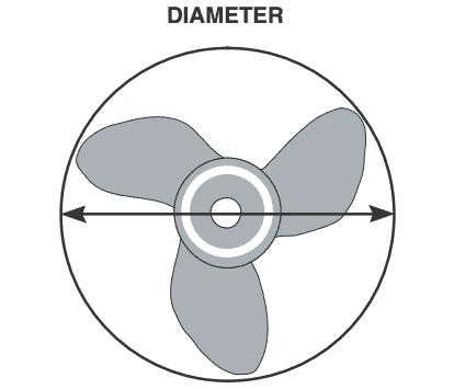 Prop Diameter