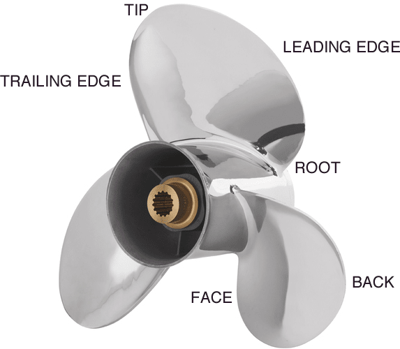 How to Choose the Correct Boat Propeller - Crowley Marine