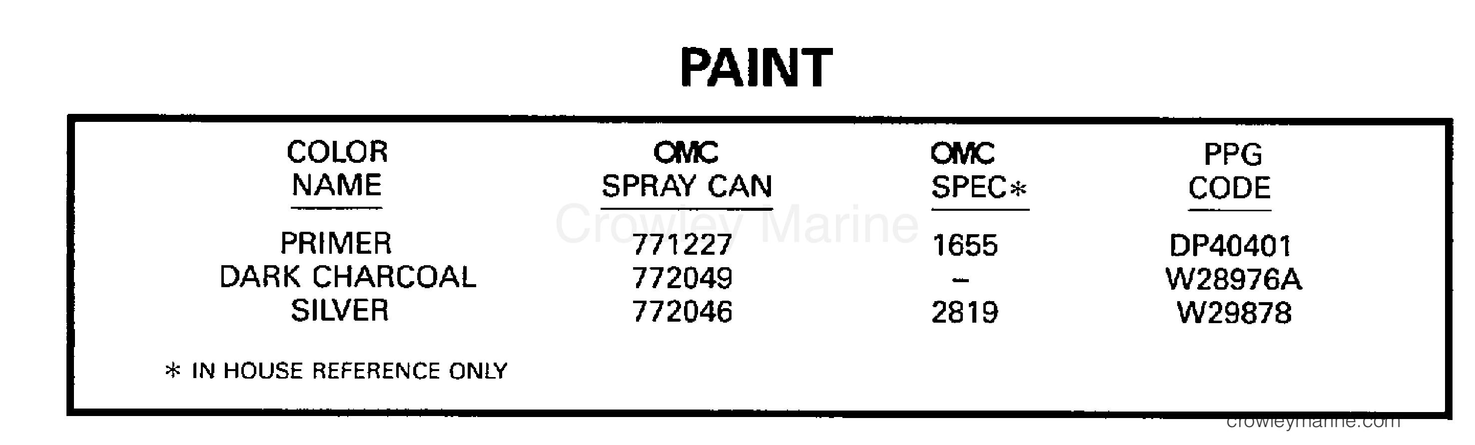 1998 OMC Stern Drive 5 - 50FBPBYC PAINT section