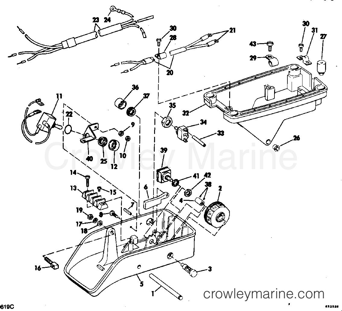 1983 Electric Motors 24 Volt - EBH4V - PEDAL GROUP section