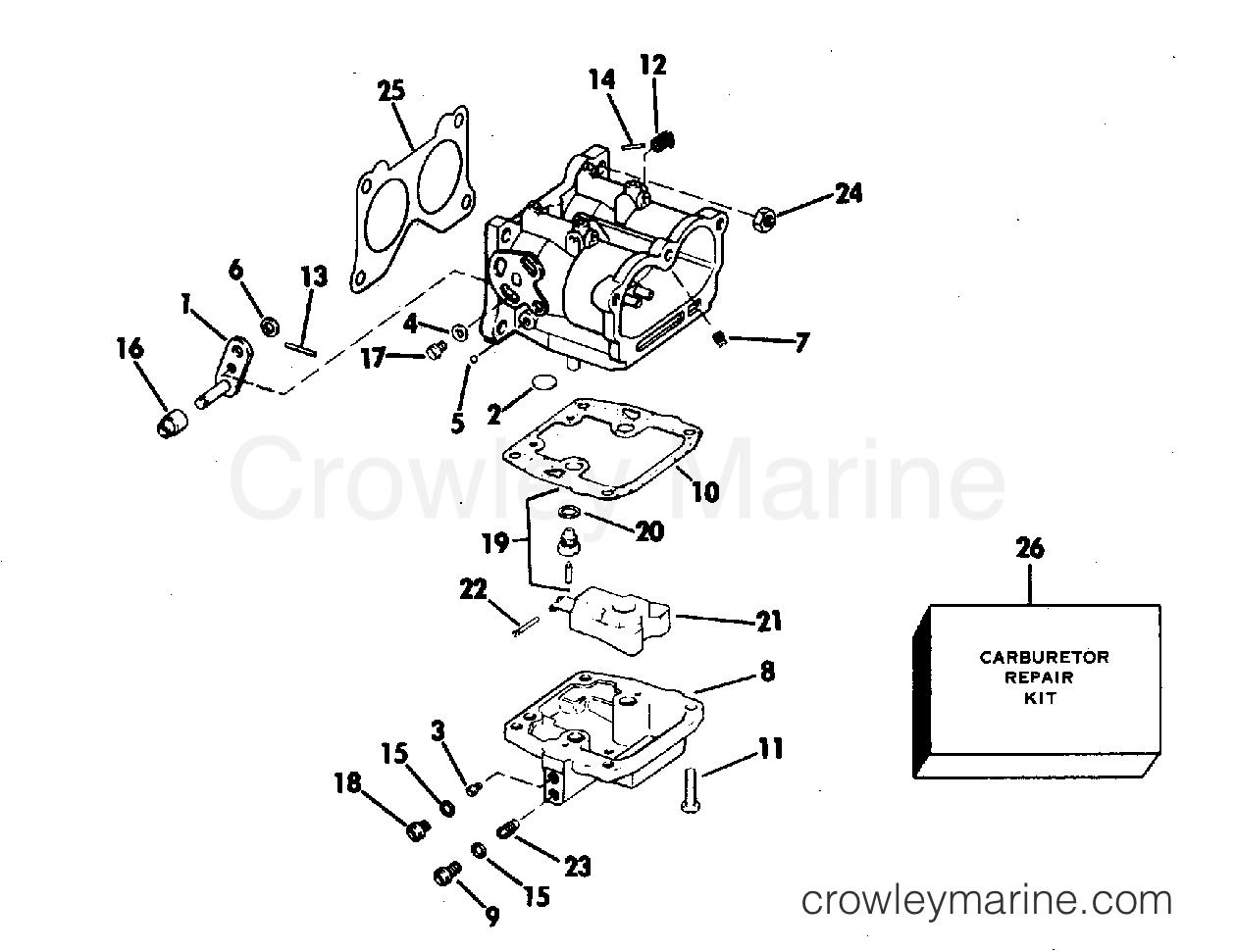 1981 Evinrude Outboards 140 - E140MLCIH CARBURETOR section