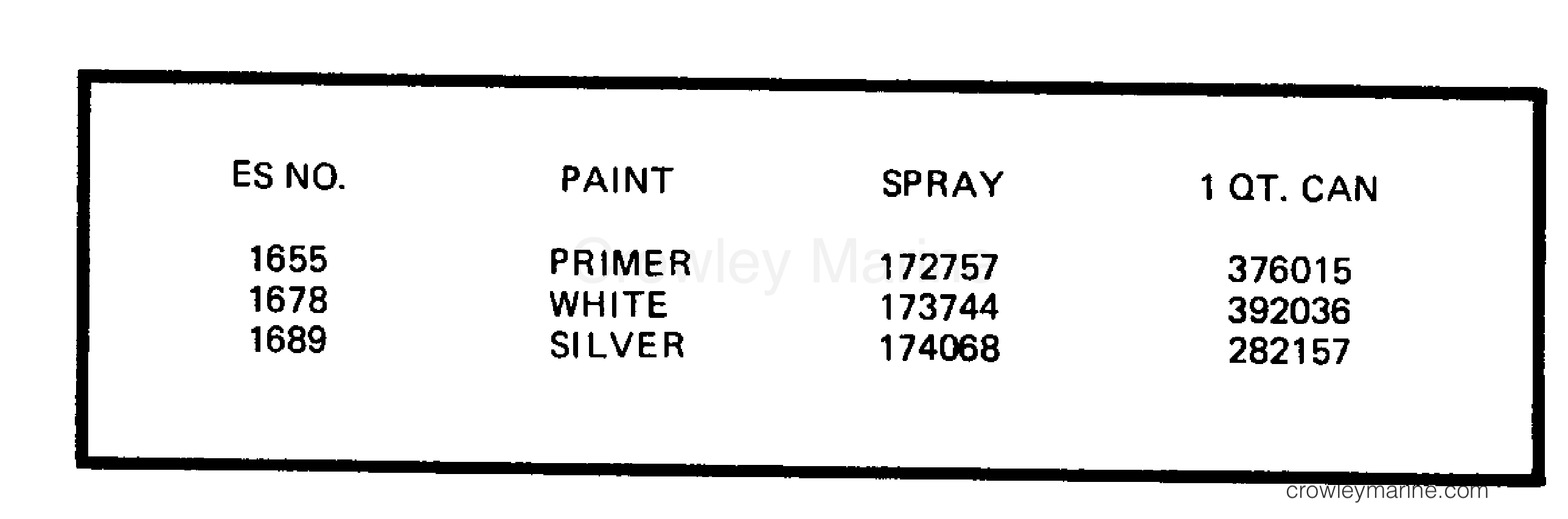 1983 Evinrude Outboards 200 - E200TRXCTD - PAINT CHART