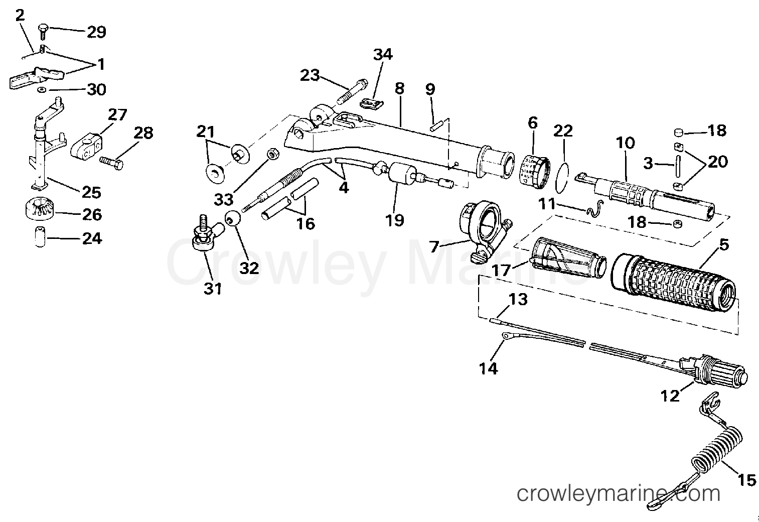 steering handle  u0026 throttle control