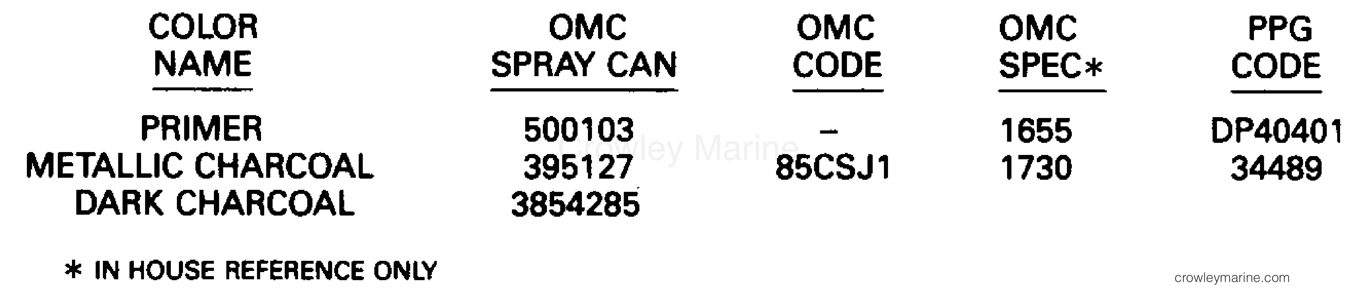 1994 OMC Stern Drive 5.7 - 572AGPMDA - PAINT
