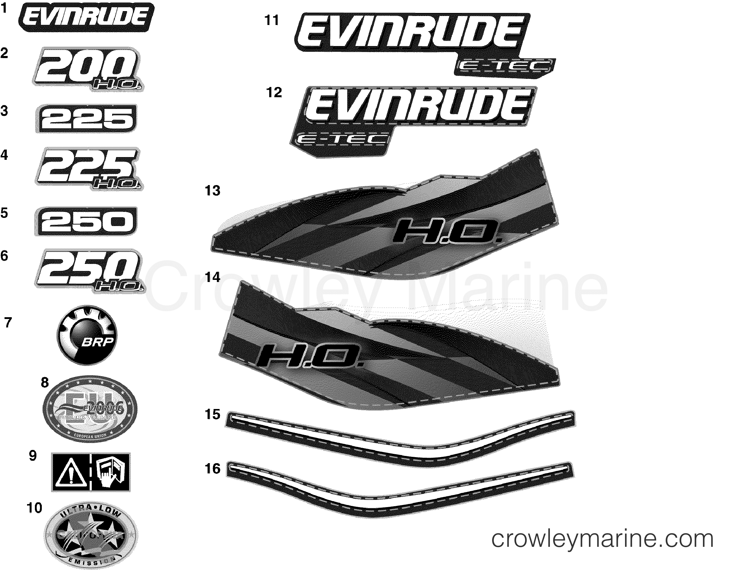 2010 Evinrude Outboards 200 - E200DHLISE DECALS section