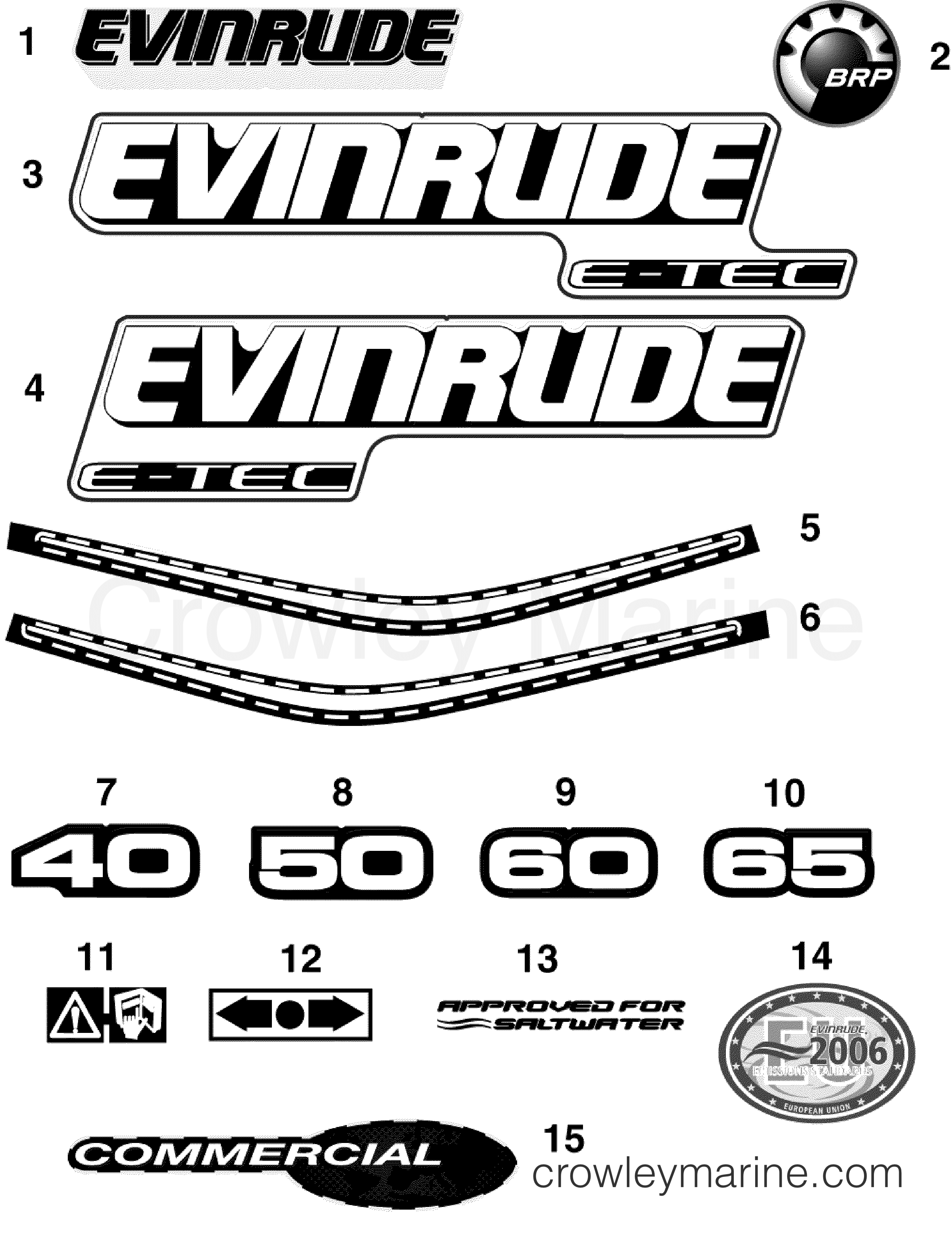 2010 Evinrude Outboards 40 - E40DPLISF DECALS section