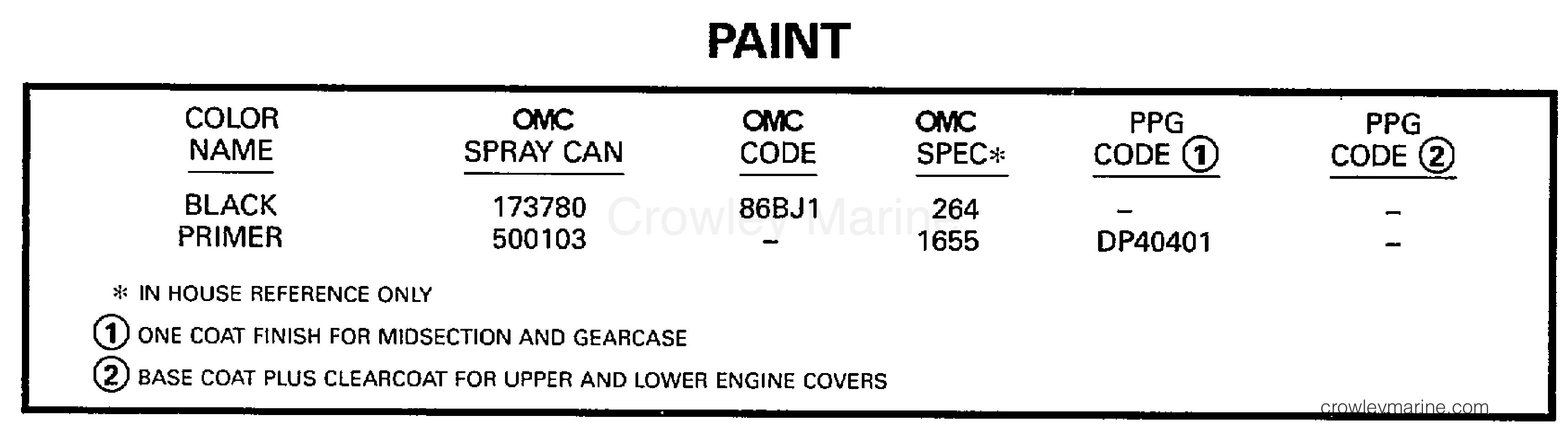 1997 Electric Motors 24 Volt - BFX4TPV - PAINT