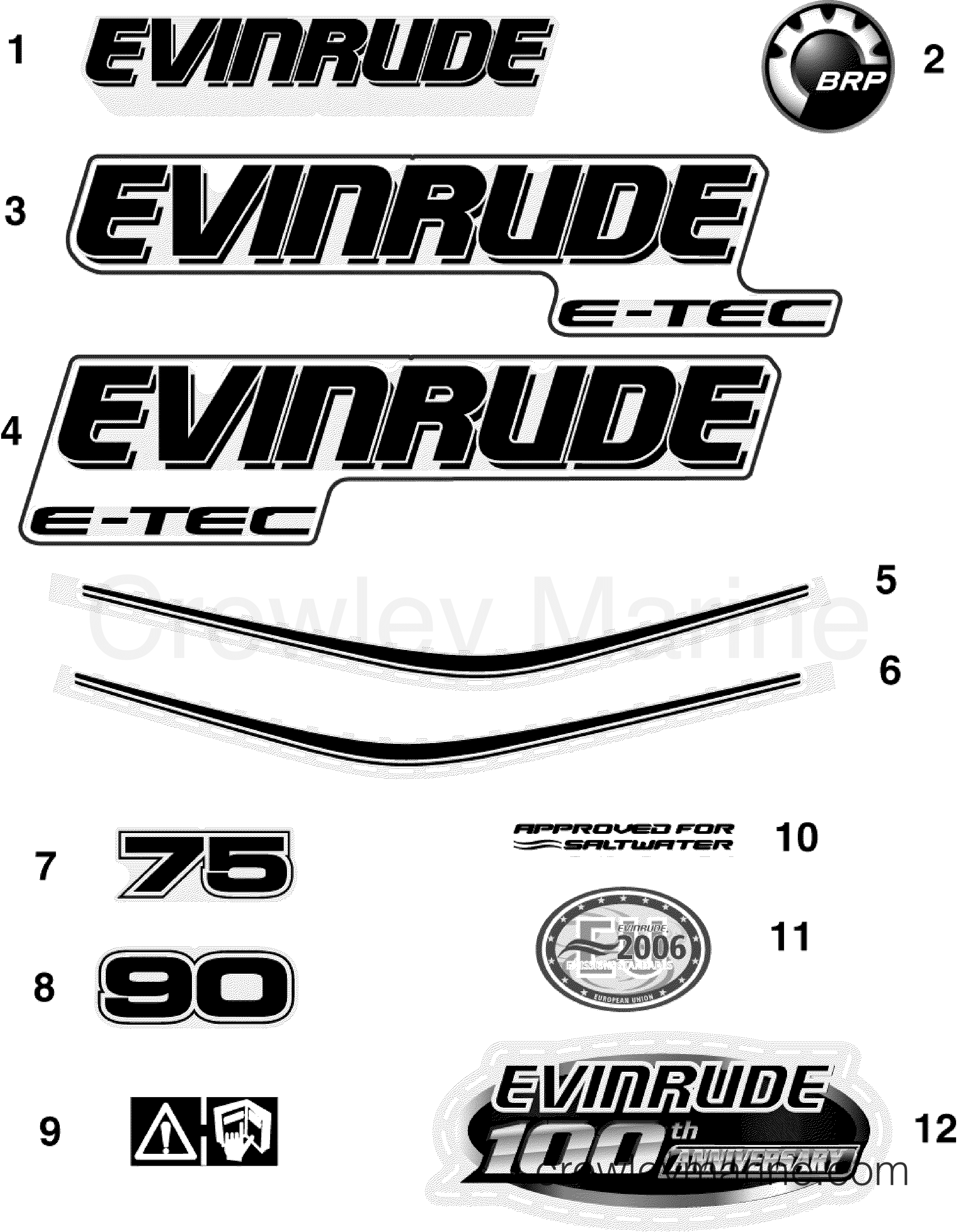 2009 Evinrude Outboards 75 - E75DSLSEC DECALS section