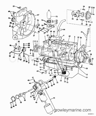 Golf Car Display additionally Tesla Car Motor furthermore Carburetor Diagram 90 Hp Johnson further Nissan 370z Wiring Diagram And Electrical System as well 2013 06 01 archive. on tracker marine wiring diagrams