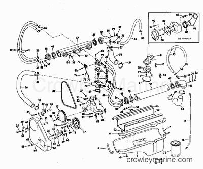 2 Barrel Rochester Carburetor Identification