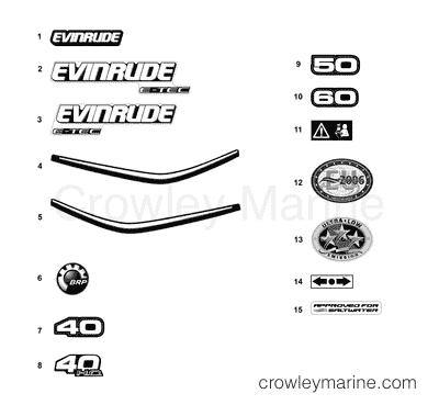 Mercruiser Sterndrive Wiring Diagram Free Download on omc co wiring harness