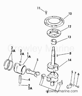 1978 honda xl175 wiring diagram picturesso Cb360 Wiring Diagram wiring diagram yamaha custom yamaha wiring 344x400 1978 honda xl175 wiring diagram