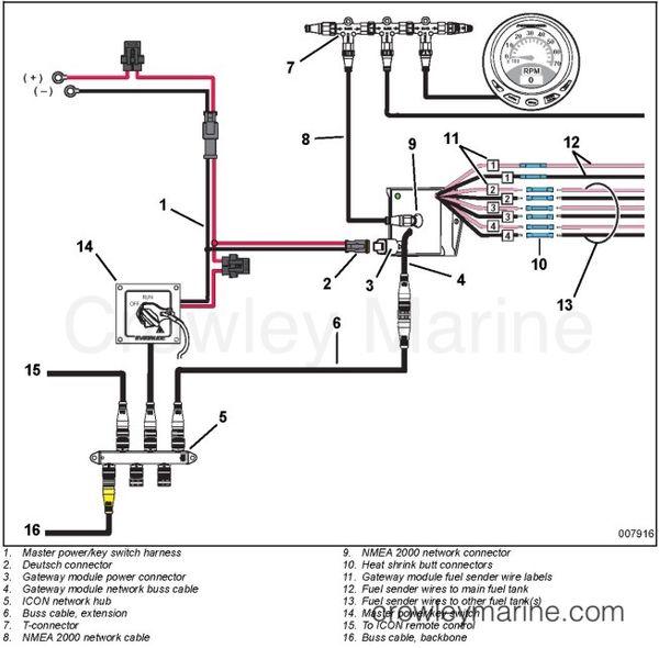 Evinrude Icommand Wiring Diagram