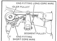 (shift converter box may be removed from adapter housing if access is  restricted)  insure that core wires are located properly  (see figure  7-1-117)