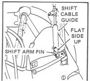 OMC Stringer Shift System Troubleshooting - Crowley Marine