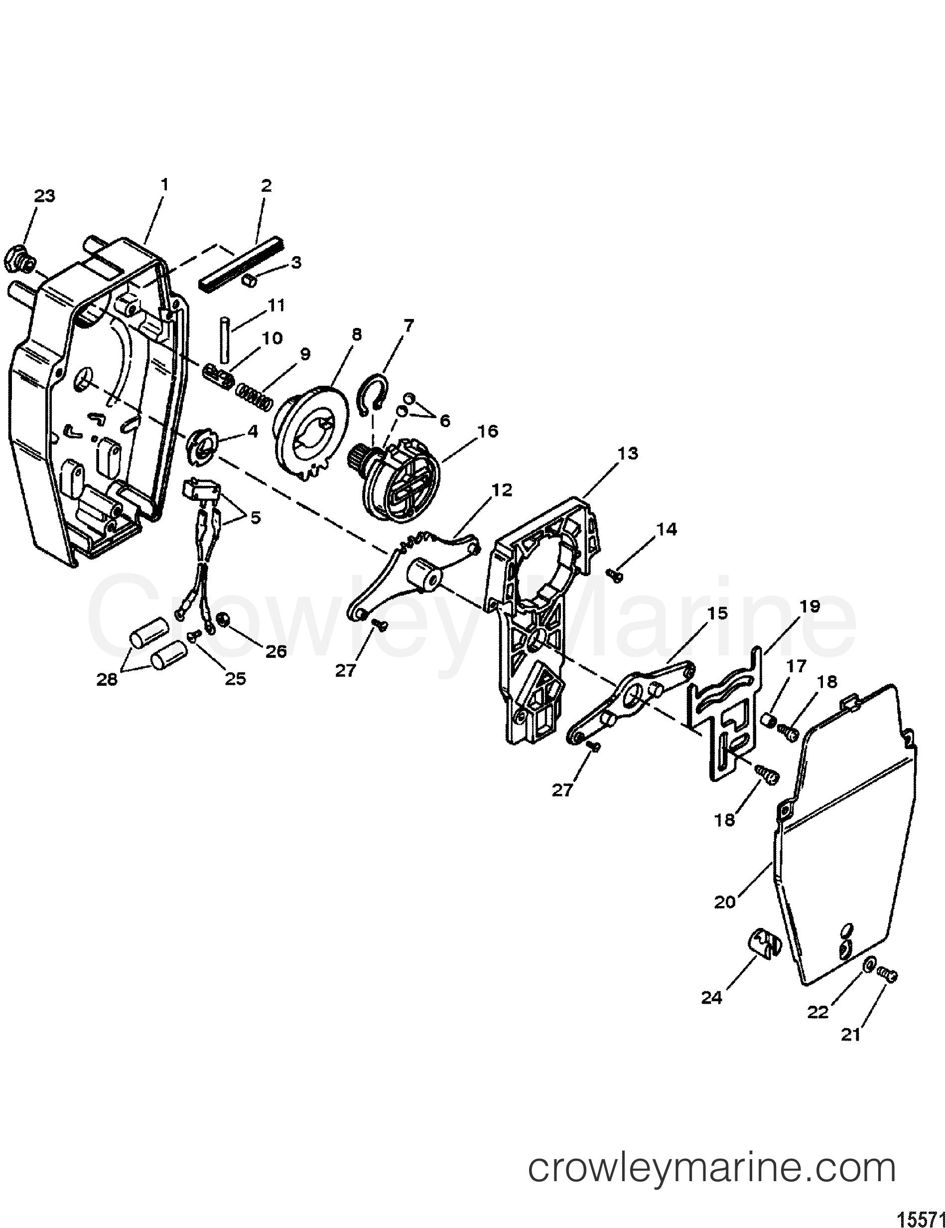 modular components design ii