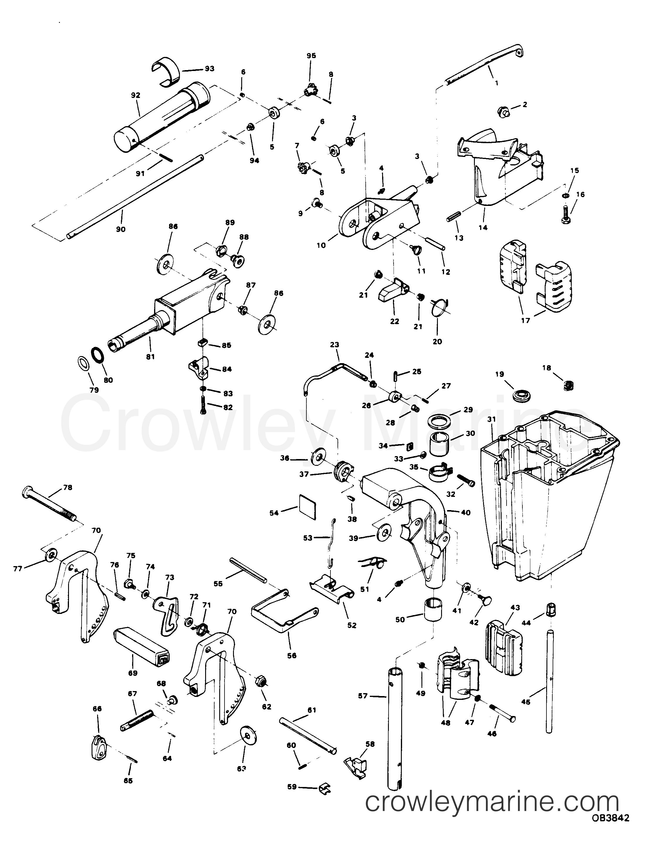 motor leg