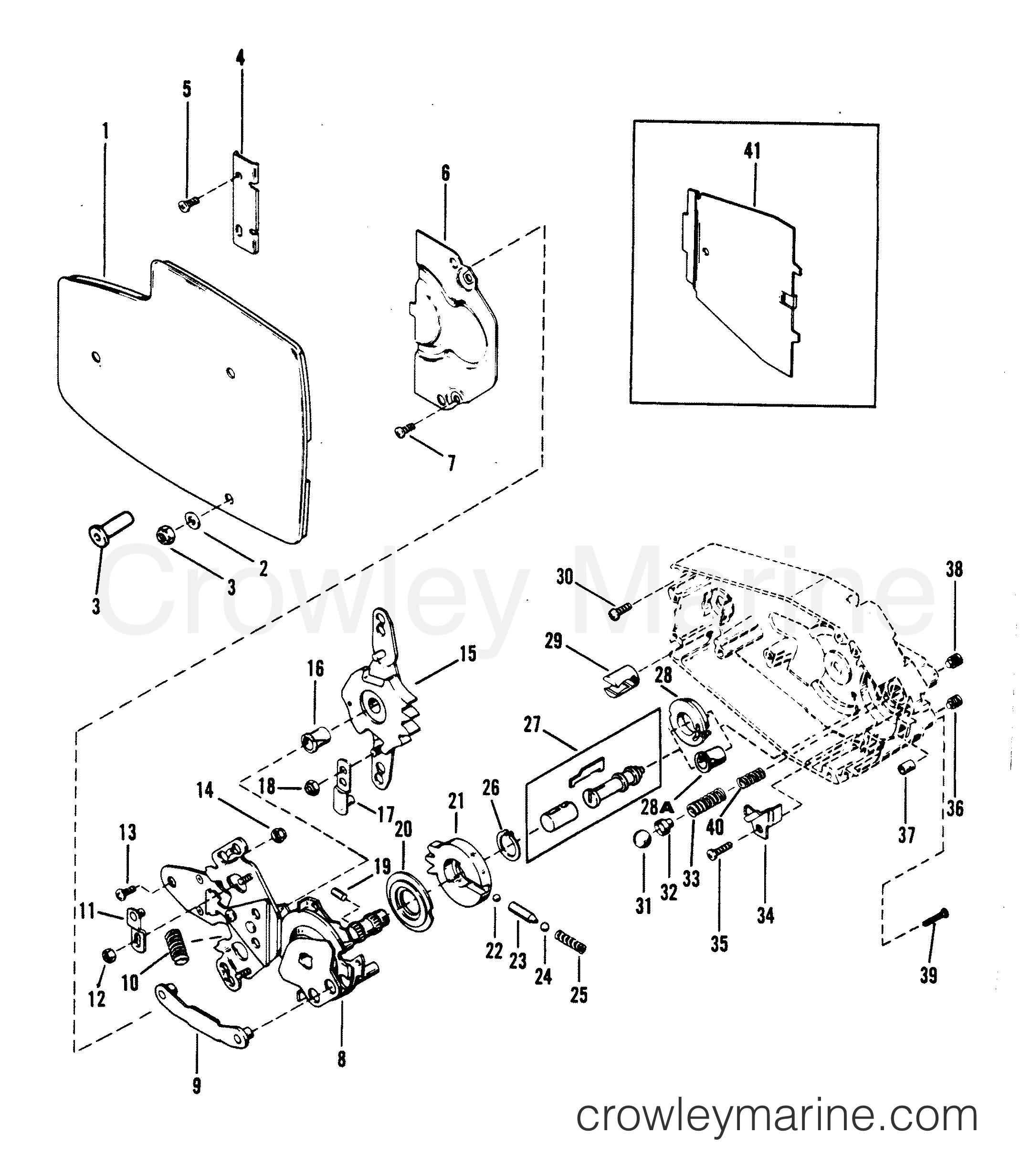 modular components