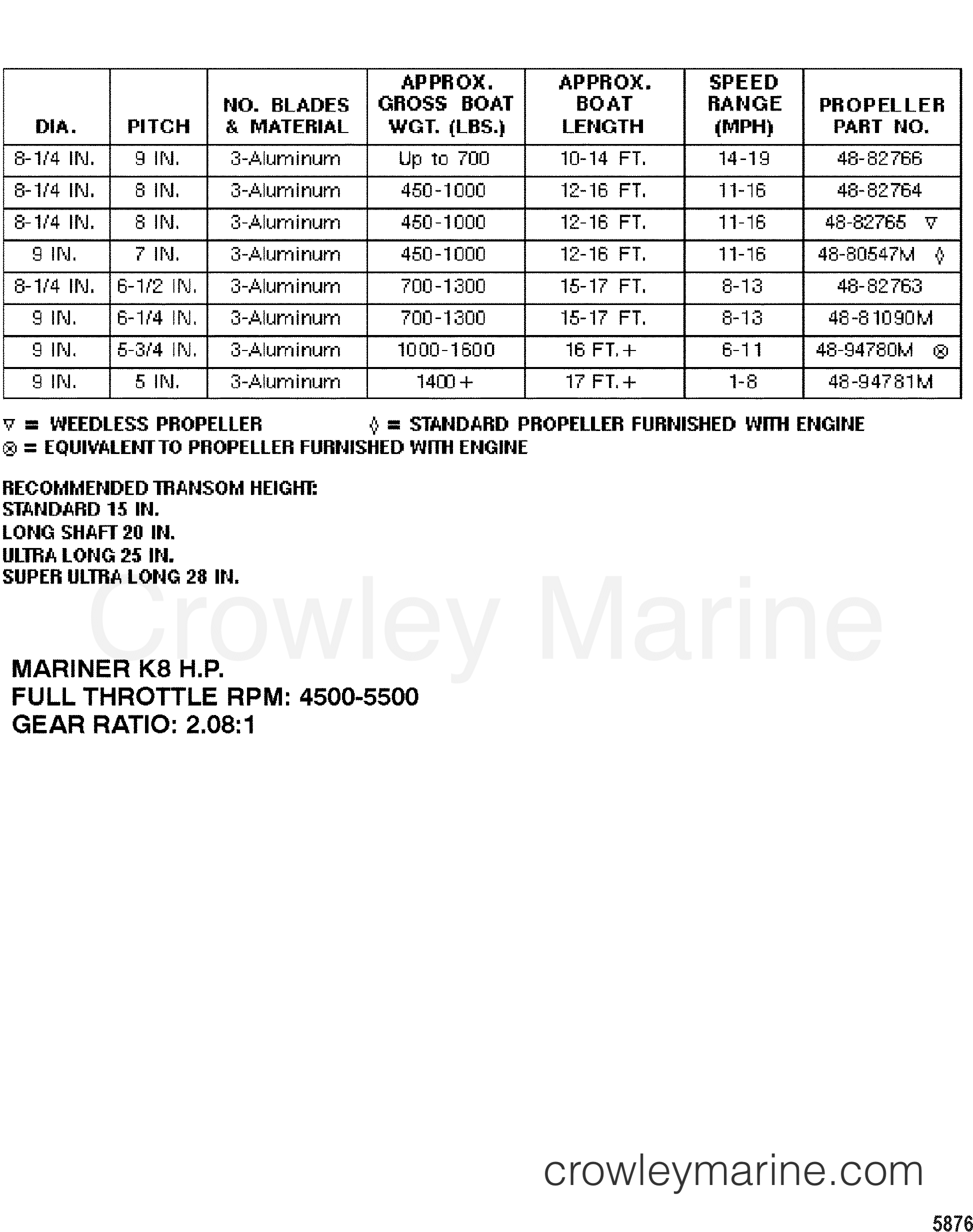 mariner serial number chart