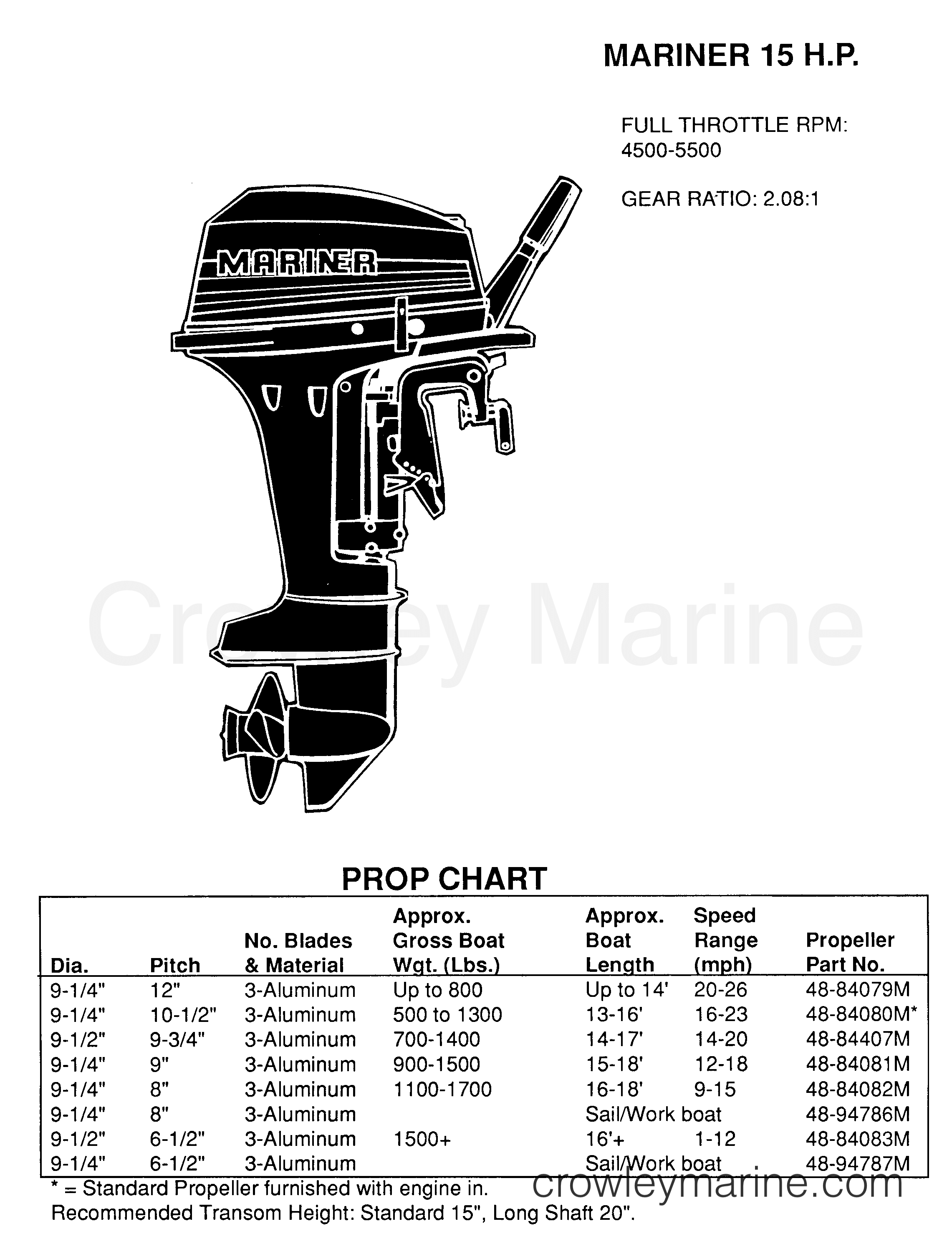1979 Mariner Outboard 15 El 7015529 Prop Chart Section