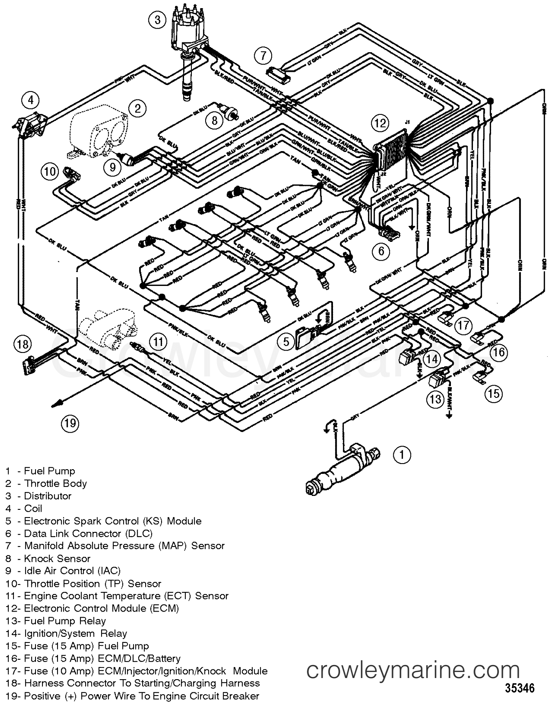 Omc Stern Drive Wiring Diagram - Diagrams online on