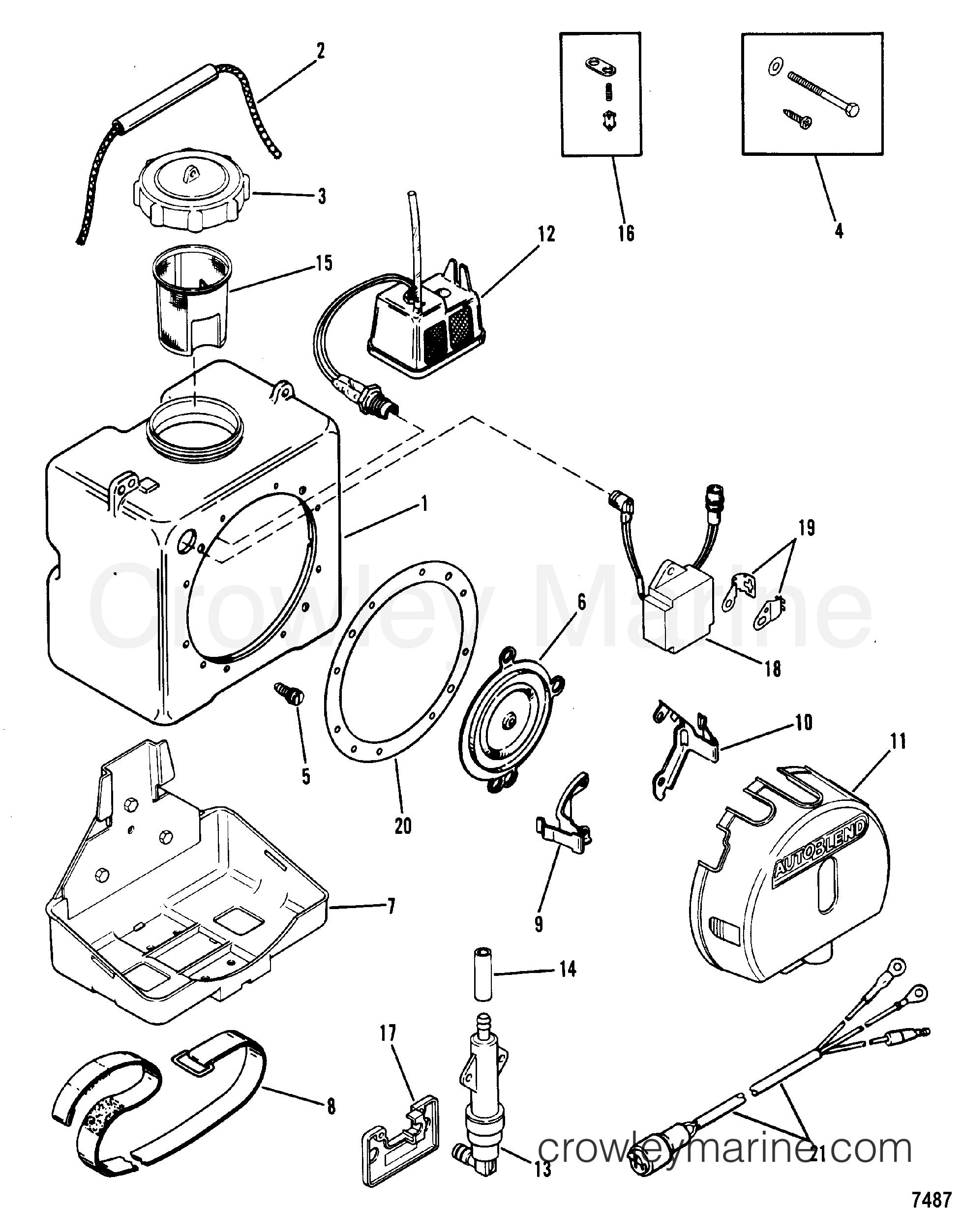 auto-blend