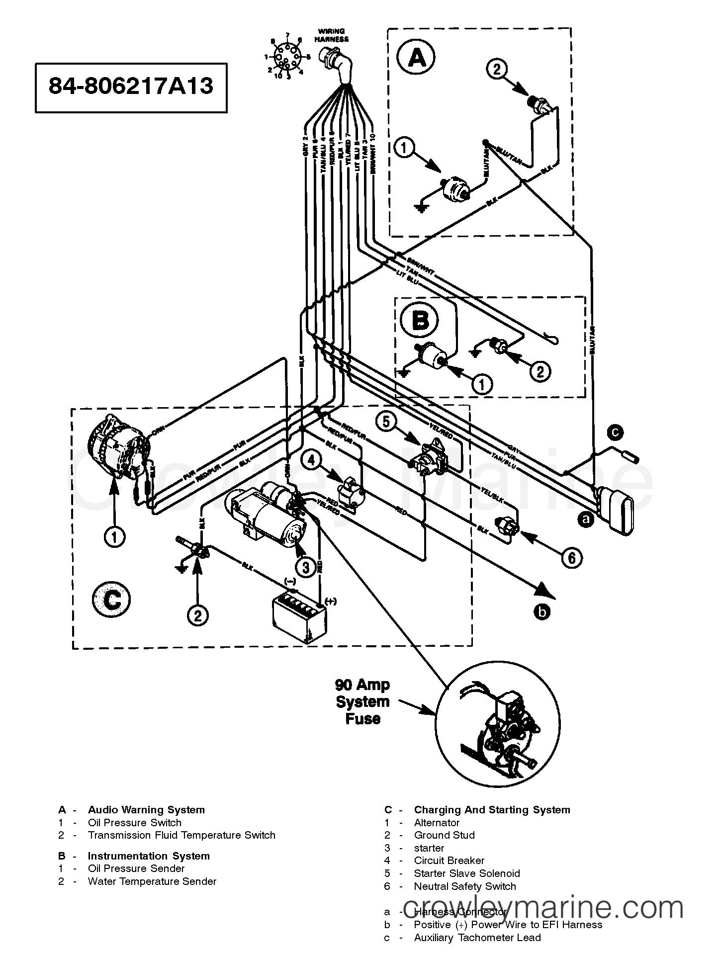 Wiring Harness Engine 1995 Mercury Inboard 350 Mag Efi Oil Pressure Sender Diagram Mp 357j111hs