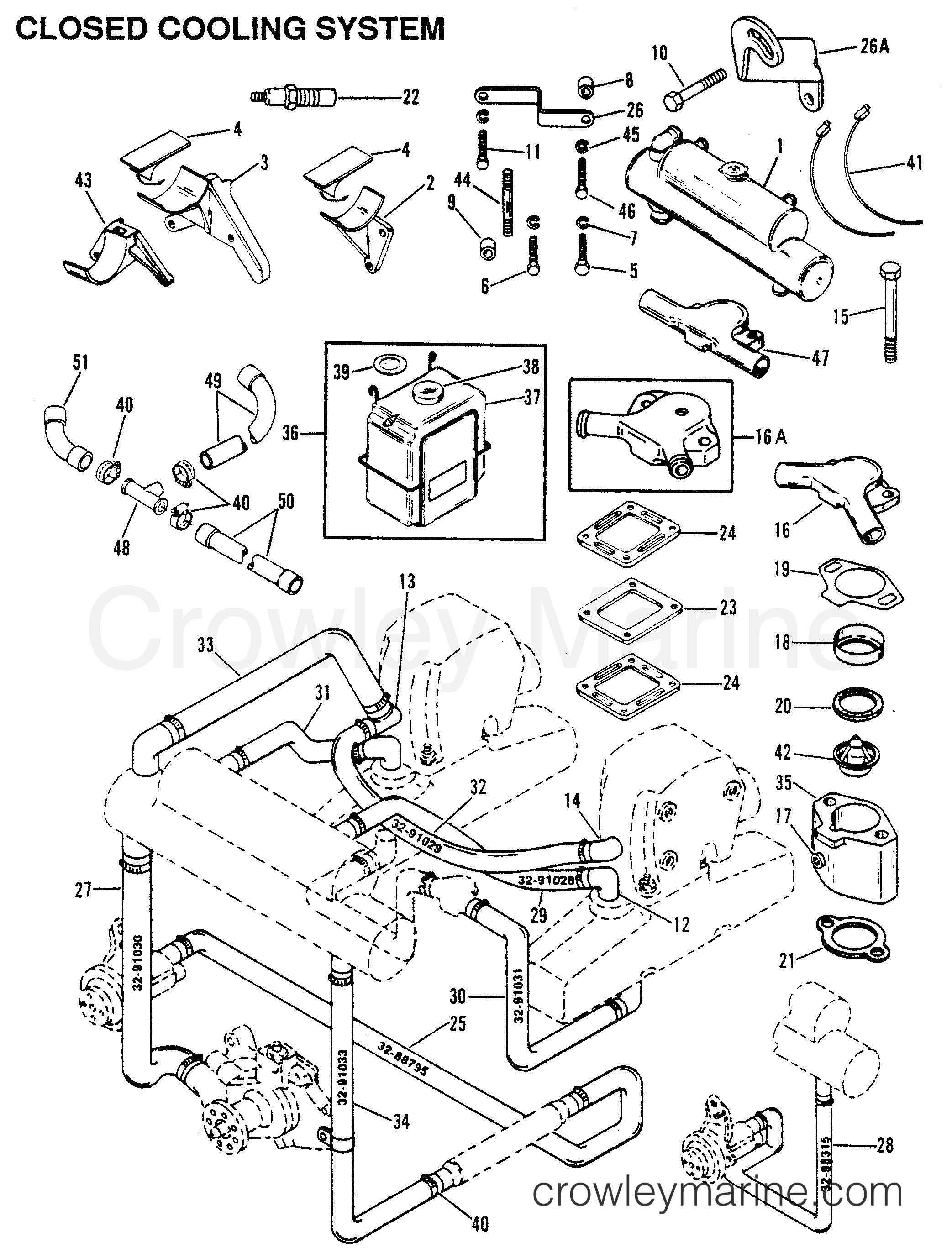 Closed Cooling System  91036a1  A3  A5  A8   Tiller