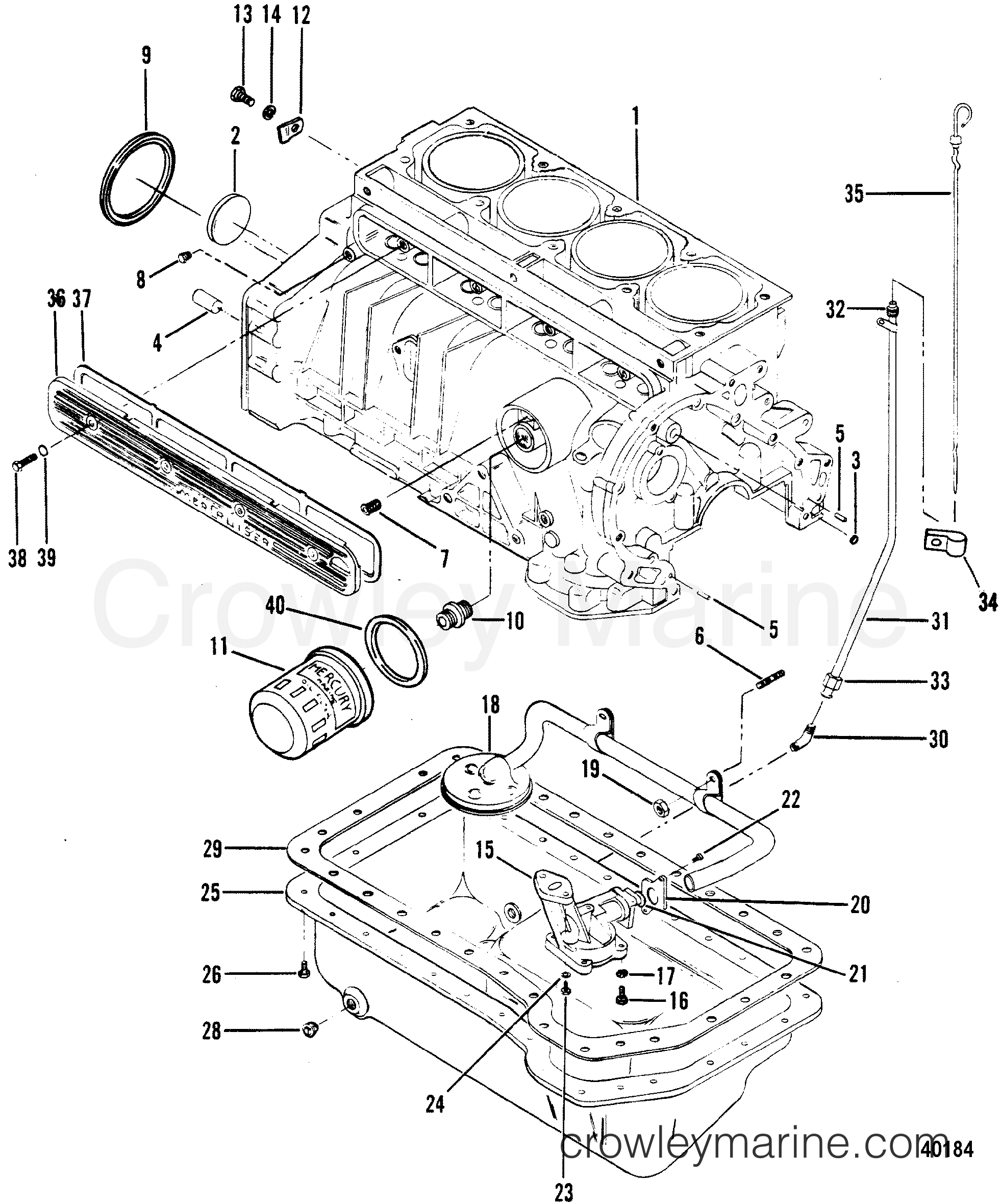 Cylinder Block  Oil Pump And Oil Pan