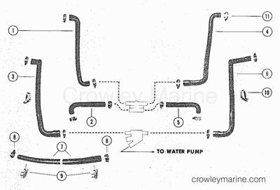 4 Barrel Carburetor For 350 additionally Quadrajet Carburetor Installation together with Mopar 4 Barrel Carburetor further Chevy El Camino Fuse Box Diagram in addition Edelbrock Carburetor Vacuum Engine Diagram. on 4 barrel carburetor for 350
