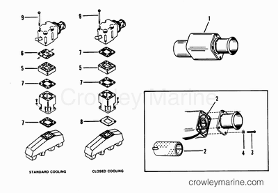 Yamaha Outboard Tachometer Wiring besides Boat Engine In Cars together with E Mercury Tilt Trim Wiring Diagram 1988 together with 20876 Mercruiser Wiring Diagram Source likewise Ignition Switch Wiring Diagram 6 Yamaha. on mercury outboard wire harness diagram
