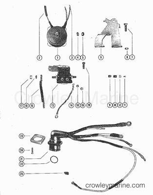 honda outboard motor manuals forklift manuals wiring NJDOT Straight Line Diagrams 2010 2 Lane Highway Diagram