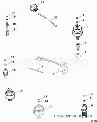 Outboard Motor Carburetor Adjustment