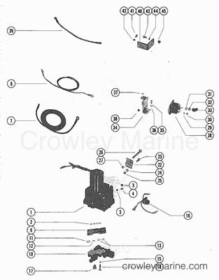 02 Grand Am Fuse Box furthermore Starter Wiring Diagram For 2000 Pontiac Grand Am likewise Mercury Mariner Stator Wiring Diagram as well 2000 Pontiac Bonneville Wiring Diagram also T11186461 Fuse box layout 91 pontiac grand am. on stereo wiring diagram for 2003 pontiac sunfire