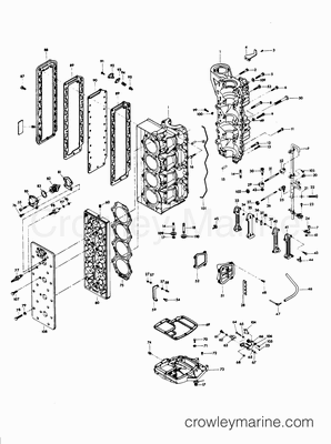 Marine Engine Lubrication