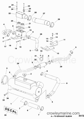 Fuel Filter Location furthermore Mack Wiring Diagram 2005 together with Kenworth T800 Fuse Panel Diagram as well Pontiac Quad 4 Engine together with Freightliner Wiring Diagrams Colombia. on 2005 freightliner columbia wiring diagram