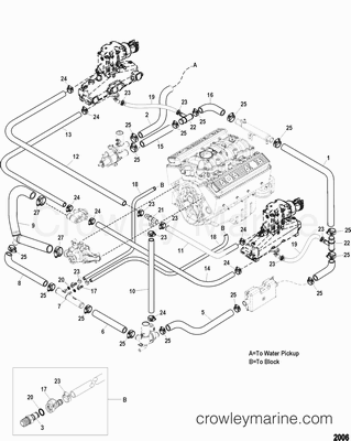Stewart Warner Gauges Wiring Diagrams further Duramax Knock Sensor Location also 4 Pin Ignition Switch Circuit Diagram as well Watch also 350 Mercruiser Cooling System Schematic. on chevy 350 marine wiring diagram