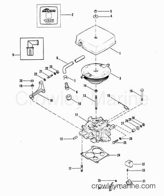 Kuhn1 in addition Vw Air Cooled Engine Diagram likewise Suzuki Samurai Carburetor Adjustment further odicis moreover Johnson Carburetor Adjustment. on vw carb diagram