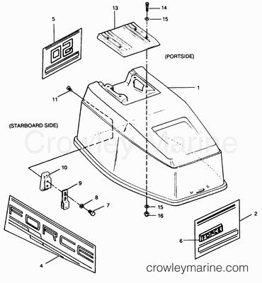 1992 Evinrude Wiring Diagram