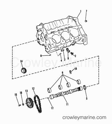 Indmar Service Manual