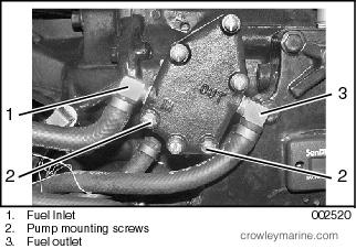 Fuel Pump Repair Kit - Crowley Marine