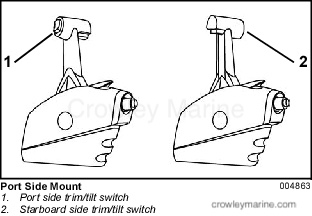 important: determine the required control handle orientation prior to  installing remote control cables  remote control configuration diagrams
