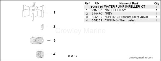 WATER PUMP IMPELLER KIT - Crowley Marine