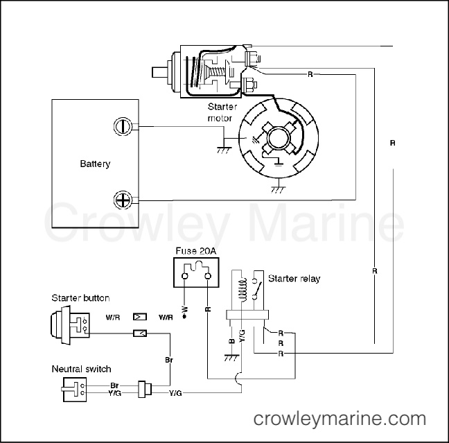 Electric Start Kit Crowley Marine