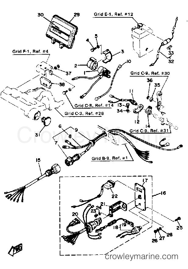 Pv Diagramme