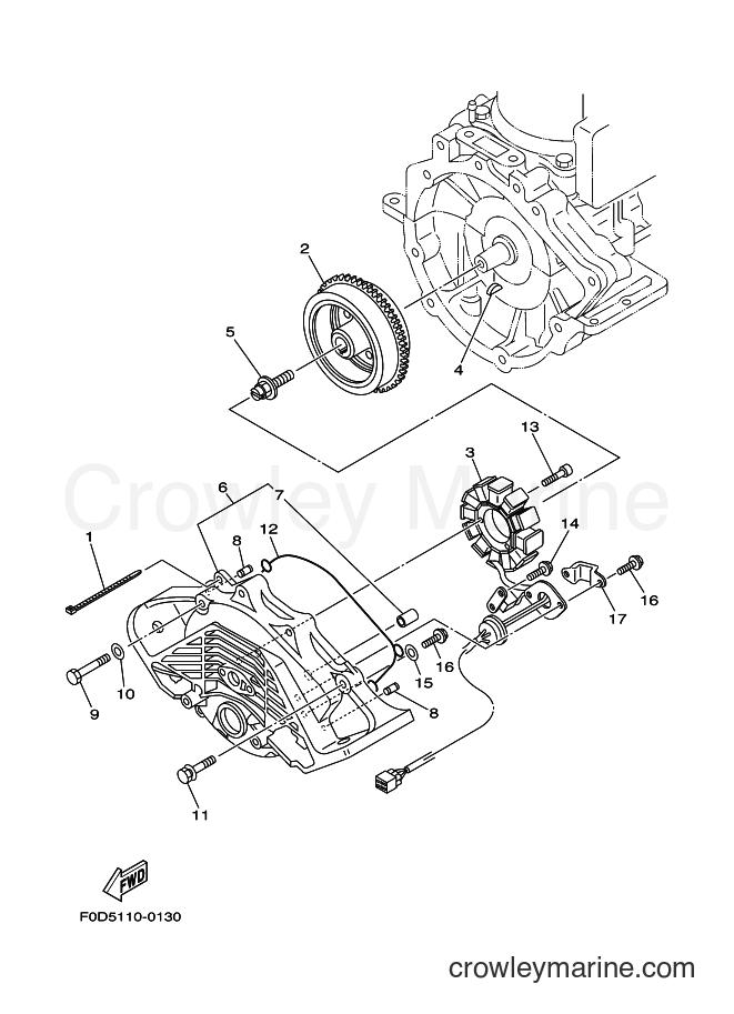 2001 WaveRunner GP1200A-Z - GP1200A-Z (F0X3) [02A] - GENERATOR