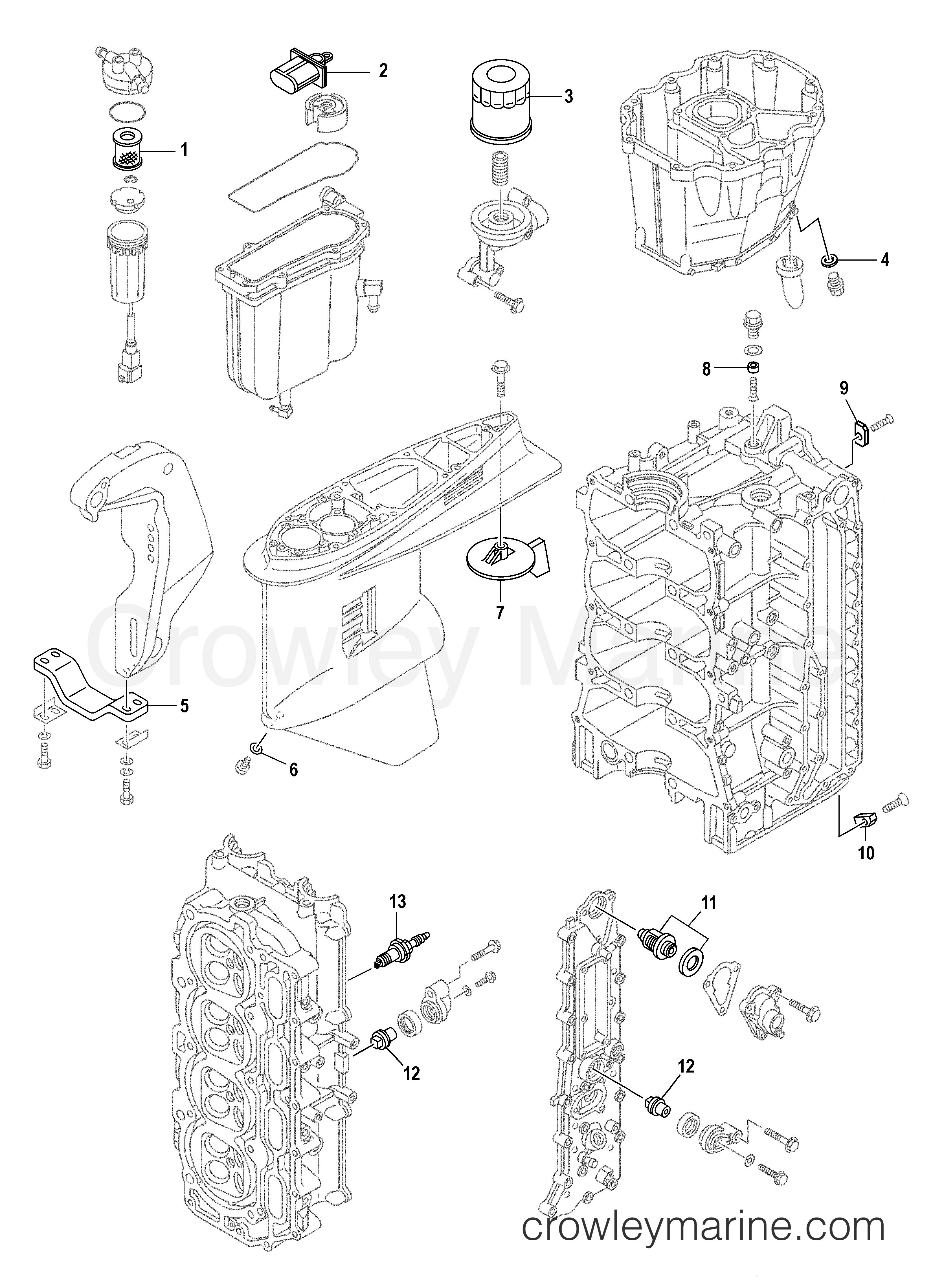 scheduled service parts