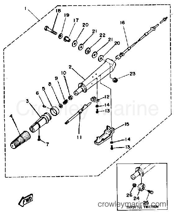 Manual Steering