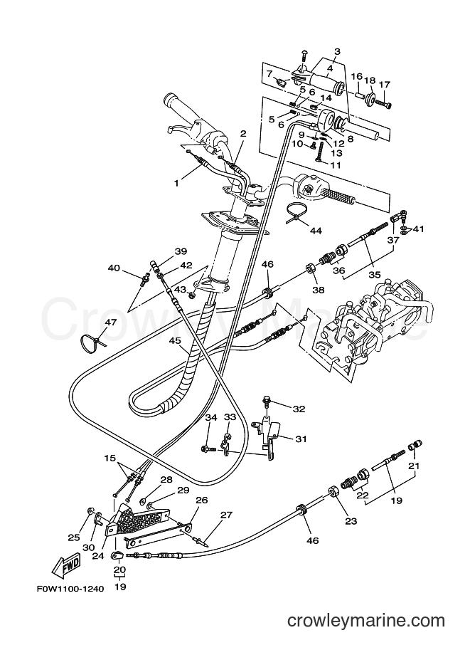 2001 WaveRunner GP800A-Z - GP800A-Z (F0W1) [02A] - CONTROL CABLE