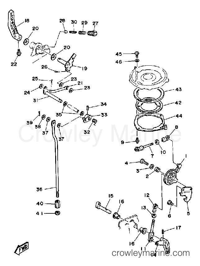 Control Engine